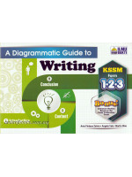 A Diagrammatic Guide to Writing KSSM Form 1-2-3
