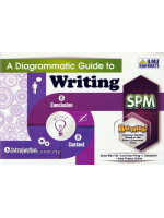 A Diagrammatic Guide to Writing SPM