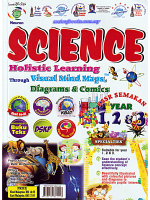 Science Holistic Learning Through Visual Mind Maps, Diagrams & Comics Year 1-2-3
