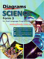 Diagrams Science Form 3-DLP (Reference Text)