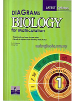 Diagrams Biology For Matriculation Semester 1
