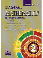 Diagrams Mathematics For Matriculation (Science) Semester 2