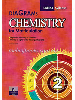 Diagrams Chemistry For Matriculation Semester 2