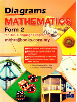 Diagrams Mathematics PT3 Form 2 - DLP (Reference Text)